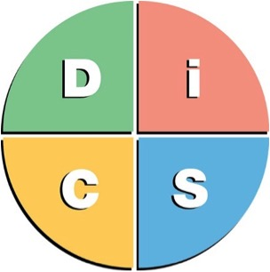What is Everything Workplace DiSC?